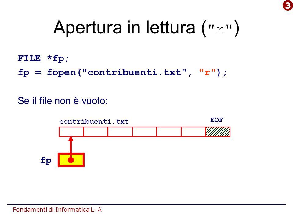Fondamenti di Informatica L- A Apertura in lettura ( r ) FILE *fp; fp = fopen( contribuenti.txt , r ); Se il file non è vuoto: fp contribuenti.txt EOF 3