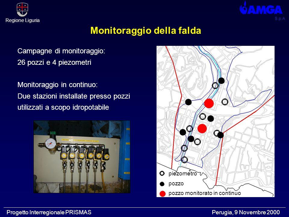 S.p.A Regione Liguria Progetto Interregionale PRISMAS Perugia, 9 Novembre 2000 Monitoraggio della falda Campagne di monitoraggio: 26 pozzi e 4 piezometri Monitoraggio in continuo: Due stazioni installate presso pozzi utilizzati a scopo idropotabile piezometro pozzo pozzo monitorato in continuo
