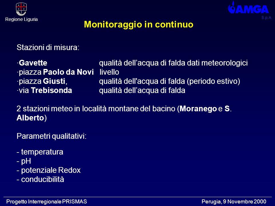 S.p.A Regione Liguria Progetto Interregionale PRISMAS Perugia, 9 Novembre 2000 Monitoraggio in continuo Stazioni di misura: ·Gavette qualità dell'acqu