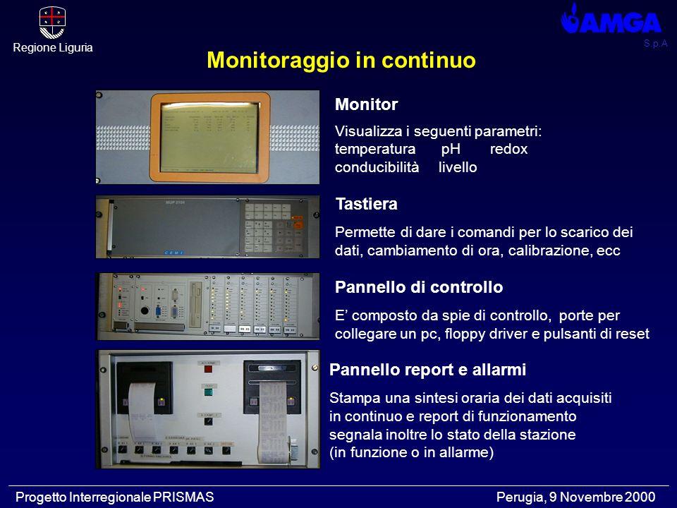 S.p.A Regione Liguria Progetto Interregionale PRISMAS Perugia, 9 Novembre 2000 Monitor Tastiera Permette di dare i comandi per lo scarico dei dati, ca
