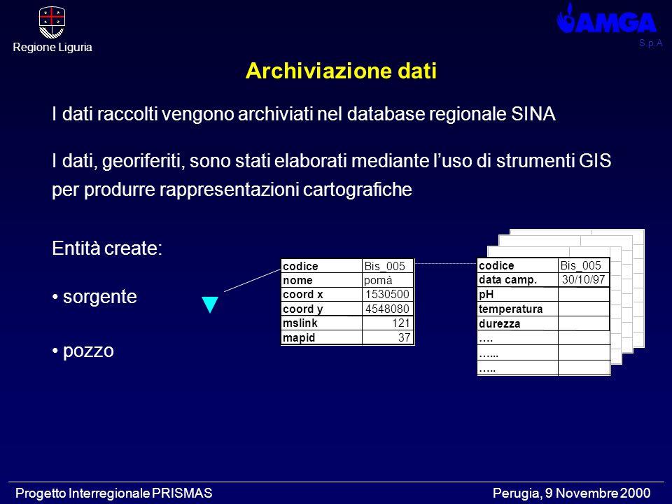 S.p.A Regione Liguria Progetto Interregionale PRISMAS Perugia, 9 Novembre 2000 I dati raccolti vengono archiviati nel database regionale SINA I dati,
