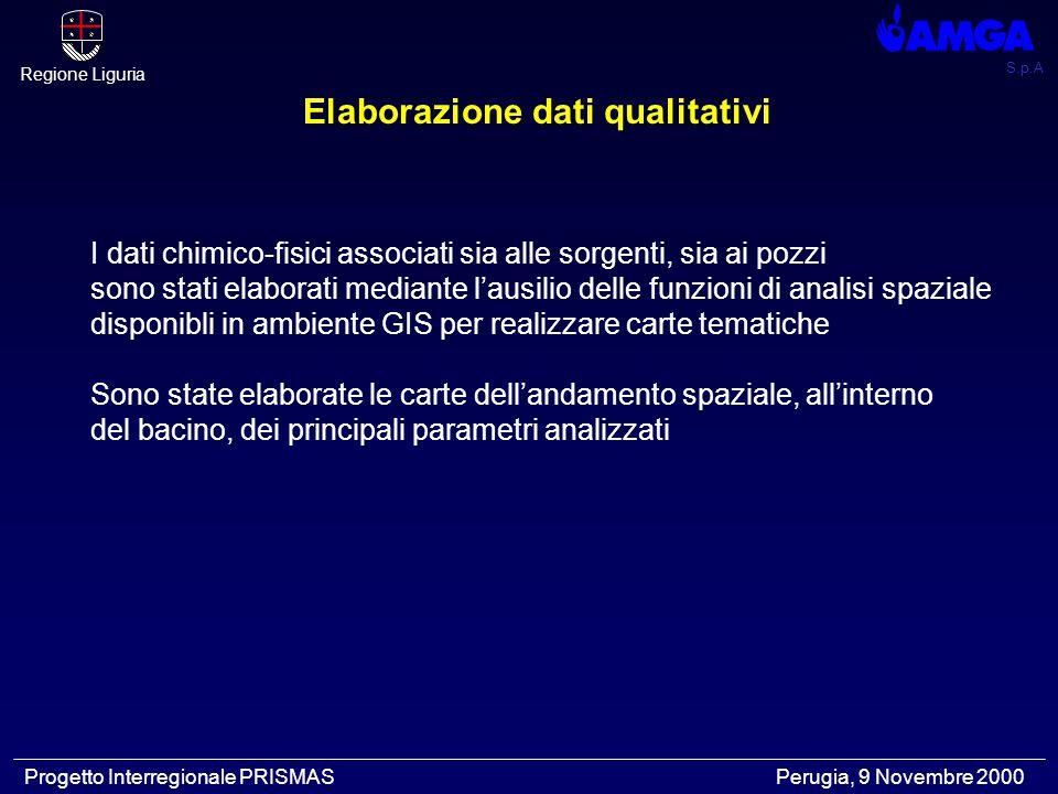 S.p.A Regione Liguria Progetto Interregionale PRISMAS Perugia, 9 Novembre 2000 I dati chimico-fisici associati sia alle sorgenti, sia ai pozzi sono st
