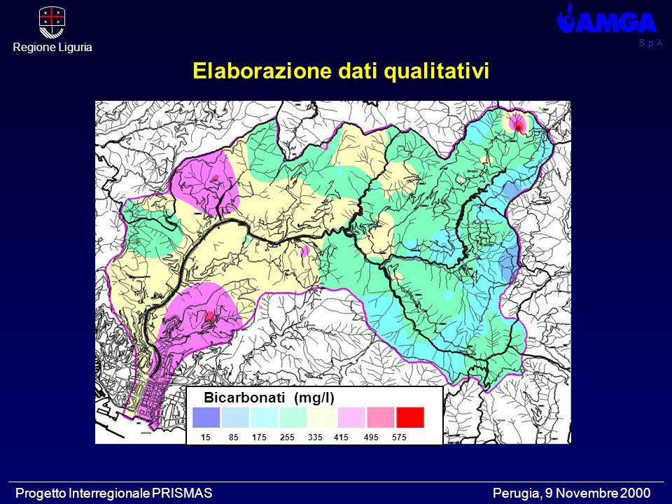 S.p.A Regione Liguria Progetto Interregionale PRISMAS Perugia, 9 Novembre 2000 Elaborazione dati qualitativi Bicarbonati (mg/l) 15 85 175 255 335 415