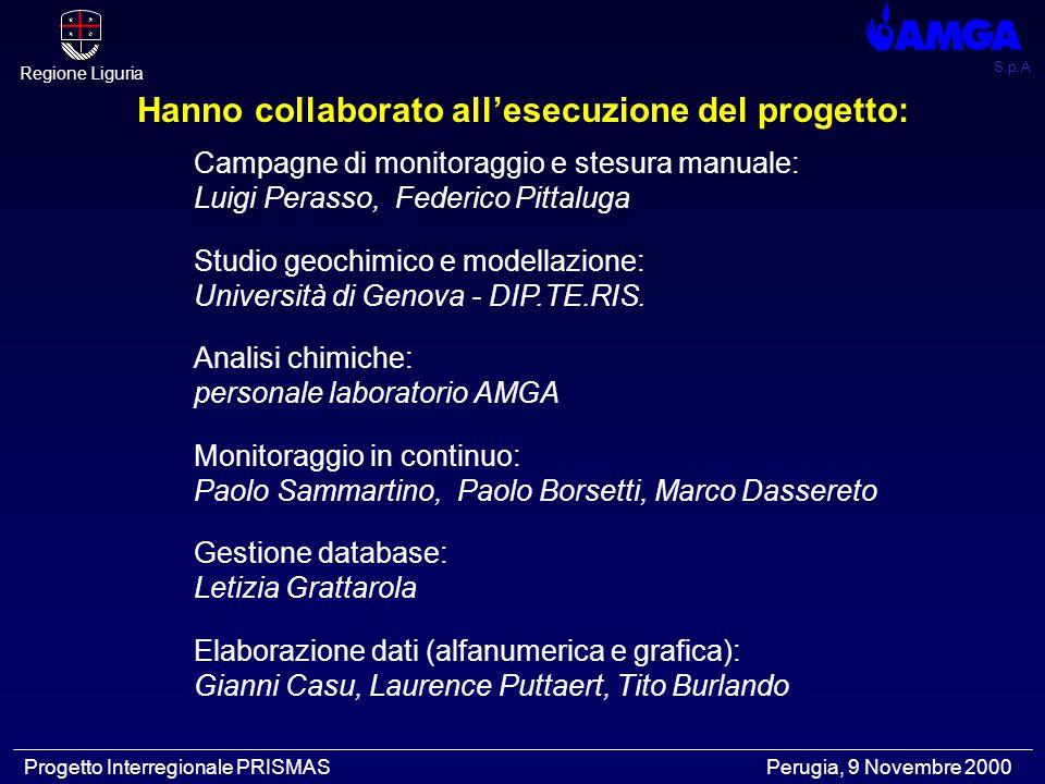 S.p.A Regione Liguria Progetto Interregionale PRISMAS Perugia, 9 Novembre 2000 Campagne di monitoraggio e stesura manuale: Luigi Perasso, Federico Pittaluga Studio geochimico e modellazione: Università di Genova - DIP.TE.RIS.