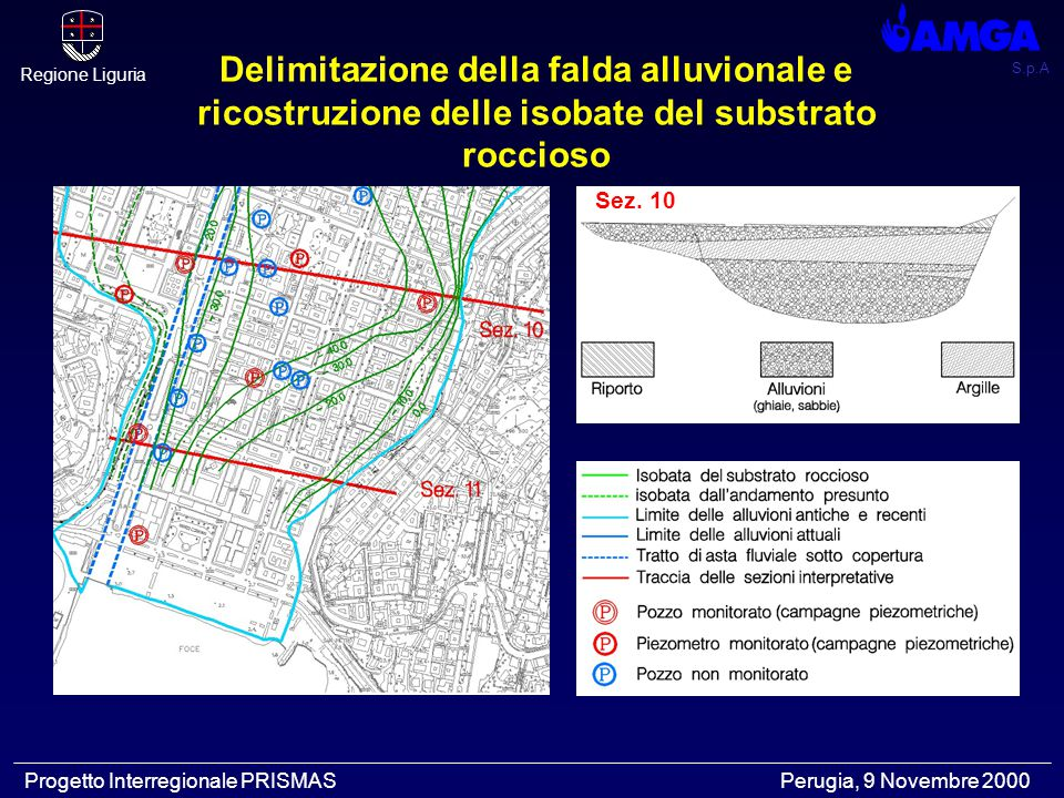 S.p.A Regione Liguria Progetto Interregionale PRISMAS Perugia, 9 Novembre 2000 Delimitazione della falda alluvionale e ricostruzione delle isobate del substrato roccioso Sez.