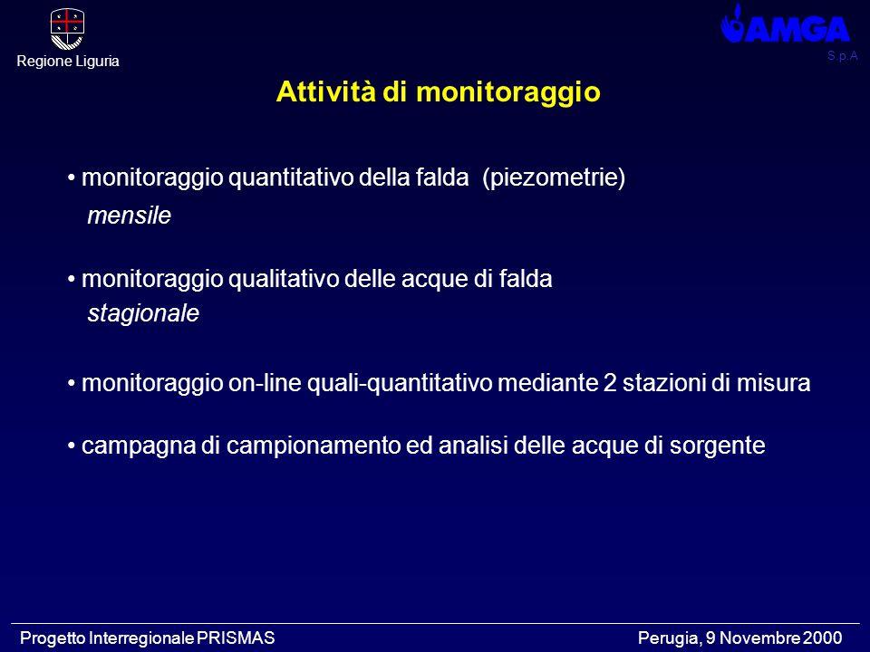 S.p.A Regione Liguria Progetto Interregionale PRISMAS Perugia, 9 Novembre 2000 Attività di monitoraggio monitoraggio quantitativo della falda (piezometrie) mensile monitoraggio qualitativo delle acque di falda stagionale monitoraggio on-line quali-quantitativo mediante 2 stazioni di misura campagna di campionamento ed analisi delle acque di sorgente