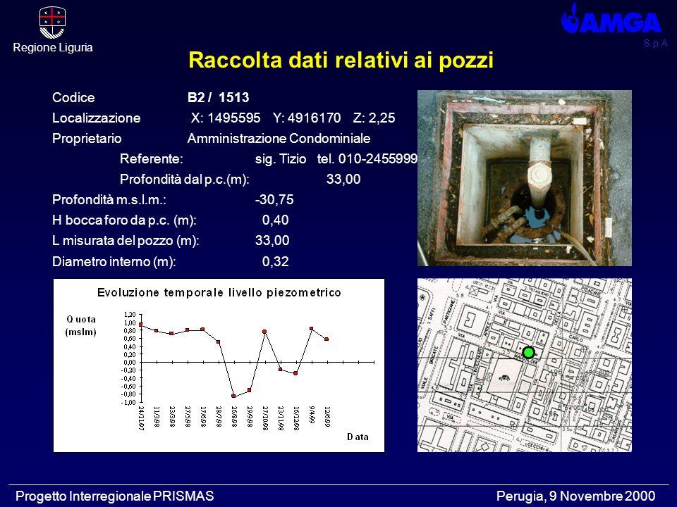 S.p.A Regione Liguria Progetto Interregionale PRISMAS Perugia, 9 Novembre 2000 Raccolta dati relativi ai pozzi Codice B2 / 1513 Localizzazione X: 1495