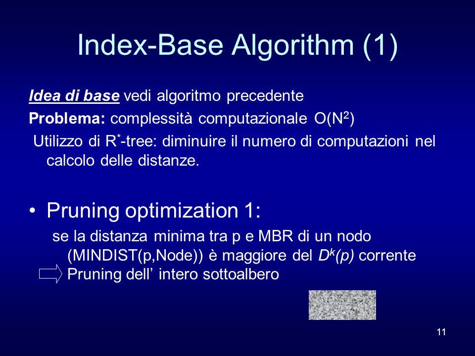 11 Index-Base Algorithm (1) Idea di base vedi algoritmo precedente Problema: complessità computazionale O(N 2 ) Utilizzo di R * -tree: diminuire il numero di computazioni nel calcolo delle distanze.