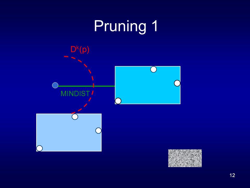12 D k (p) MINDIST Pruning 1
