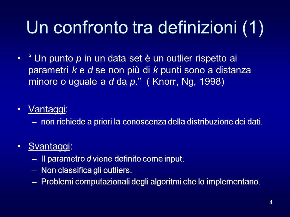 4 Un confronto tra definizioni (1) Un punto p in un data set è un outlier rispetto ai parametri k e d se non più di k punti sono a distanza minore o uguale a d da p. ( Knorr, Ng, 1998) Vantaggi: –non richiede a priori la conoscenza della distribuzione dei dati.