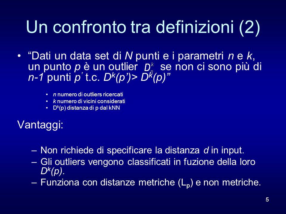 5 Un confronto tra definizioni (2) Dati un data set di N punti e i parametri n e k, un punto p è un outlier se non ci sono più di n-1 punti p ' t.c.