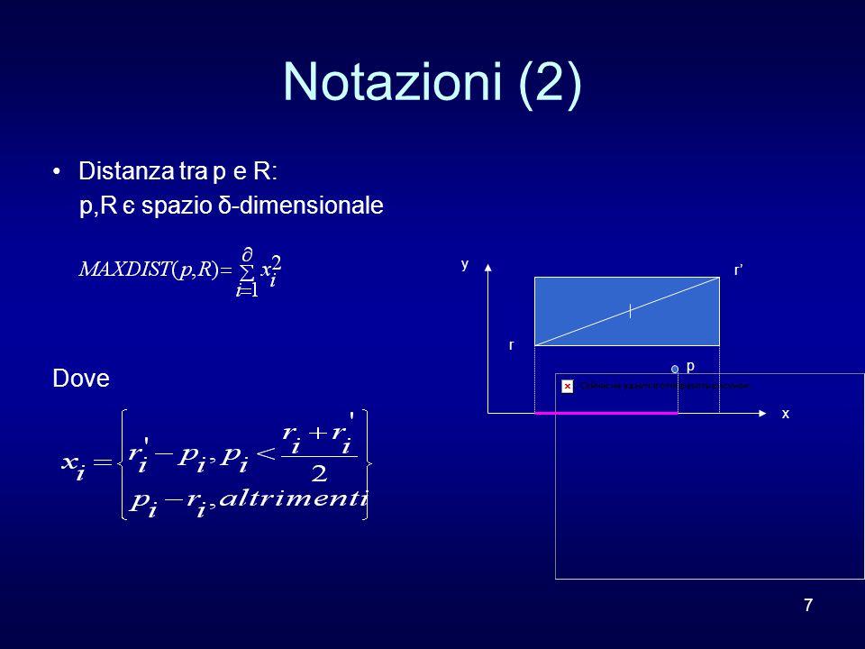 7 Notazioni (2) Distanza tra p e R: p,R є spazio δ-dimensionale Dove p r' r y x