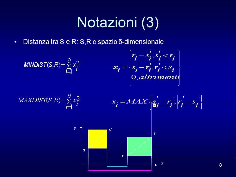 9 Algoritmi Nested Loop Algorithm Index Based Algorithm Partition Based Algorithm