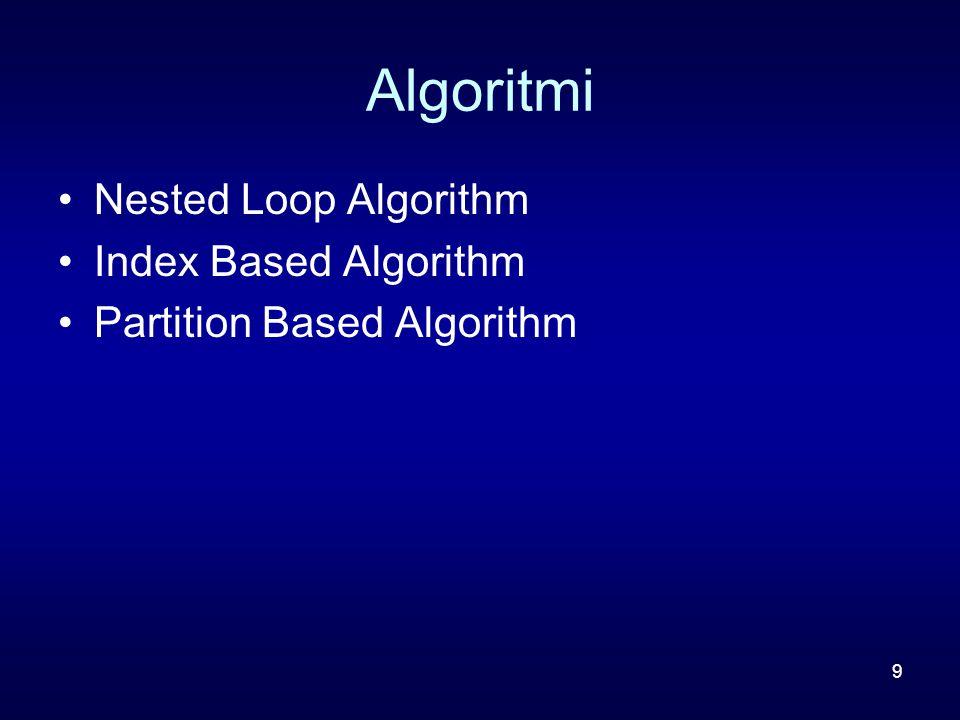 10 Nested Loop Algorithm Idea di base: per ogni punto p del DS calcola D k (p) e prende i primi n punti con il massimo valore di D k (p).
