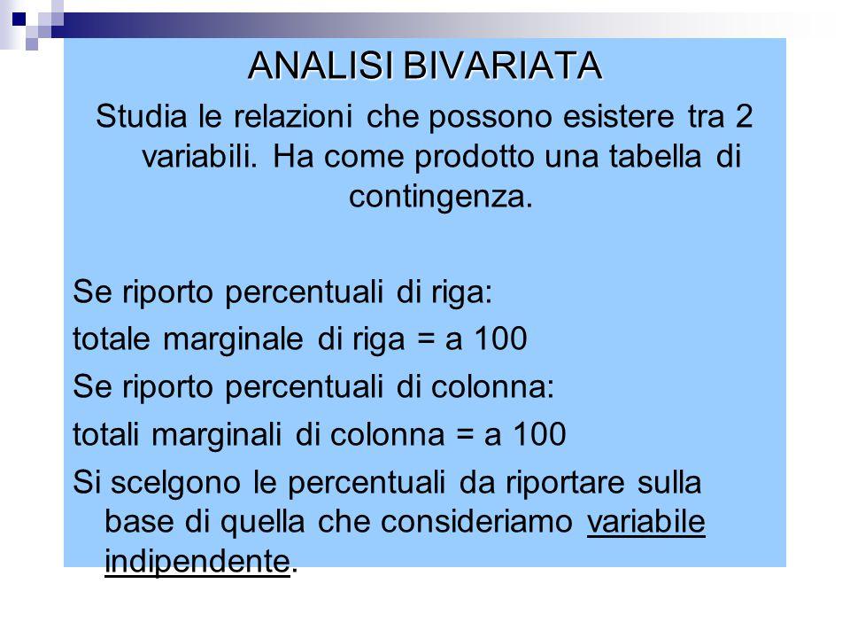 ANALISI BIVARIATA Studia le relazioni che possono esistere tra 2 variabili. Ha come prodotto una tabella di contingenza. Se riporto percentuali di rig