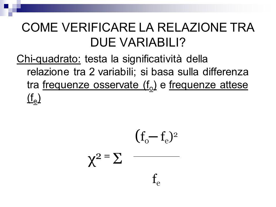 COME VERIFICARE LA RELAZIONE TRA DUE VARIABILI? Chi-quadrato: testa la significatività della relazione tra 2 variabili; si basa sulla differenza tra f