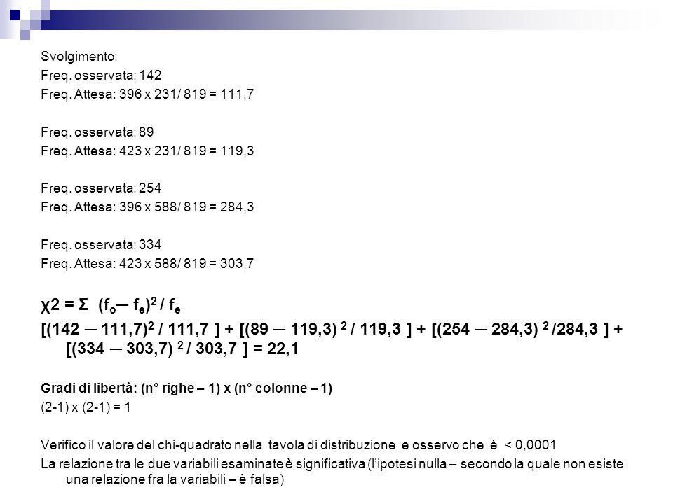 Svolgimento: Freq. osservata: 142 Freq. Attesa: 396 x 231/ 819 = 111,7 Freq. osservata: 89 Freq. Attesa: 423 x 231/ 819 = 119,3 Freq. osservata: 254 F
