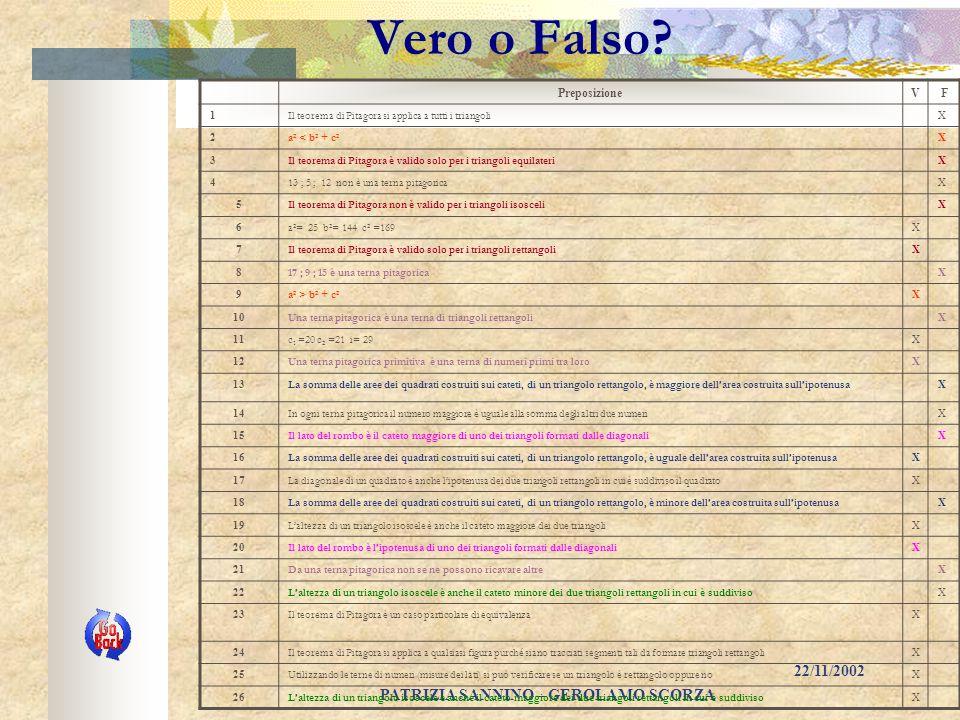 PATRIZIA SANNINO – GEROLAMO SCORZA 22/11/2002 COMPLETAMENTI Questo tipo di verifica vuole che l'alunno completi un brano in cui sono omessi dei termini.
