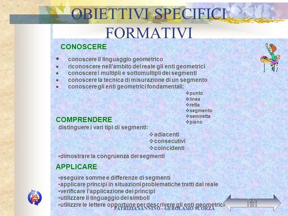 PATRIZIA SANNINO – GEROLAMO SCORZA 22/11/2002 Avvio del processo di matematizzazione della realtà attraverso l'osservazione degli oggetti e la loro proprietà.