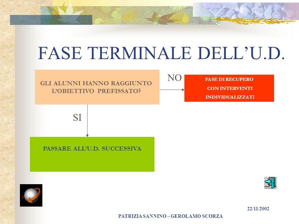 PATRIZIA SANNINO – GEROLAMO SCORZA 22/11/2002 FASE TERMINALE DELL'U.D.