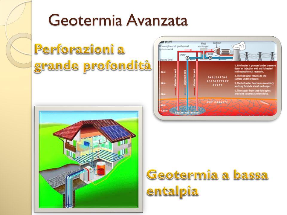 Vantaggi & Svantaggi  Inesauribile (purchè piova)  Nessuna emissione di gas inquinanti  Energia sia per riscaldare che per produrre elettricità  F