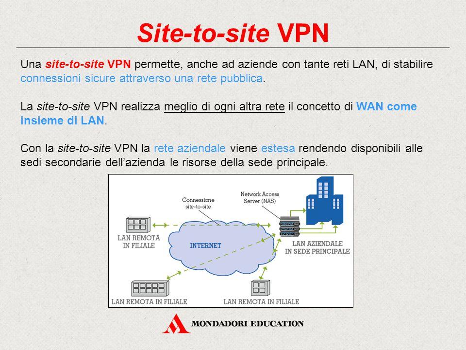 Site-to-site VPN Una site-to-site VPN permette, anche ad aziende con tante reti LAN, di stabilire connessioni sicure attraverso una rete pubblica. La