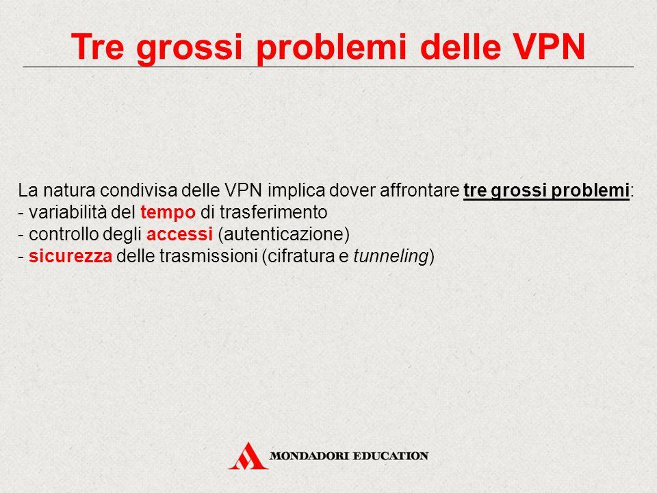 Tre grossi problemi delle VPN La natura condivisa delle VPN implica dover affrontare tre grossi problemi: - variabilità del tempo di trasferimento - c