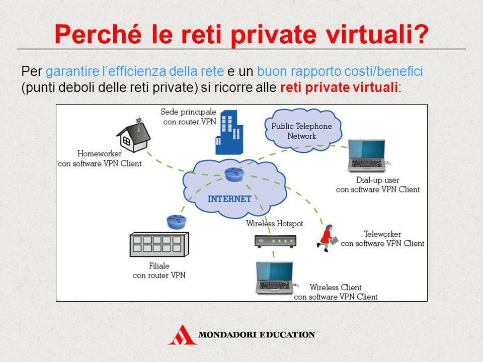 Perché le reti private virtuali? Per garantire l'efficienza della rete e un buon rapporto costi/benefici (punti deboli delle reti private) si ricorre