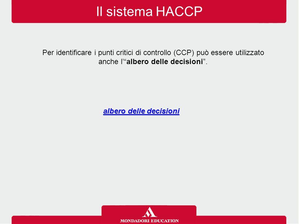 """Il sistema HACCP Per identificare i punti critici di controllo (CCP) può essere utilizzato anche l'""""albero delle decisioni"""". albero delle decisioni al"""