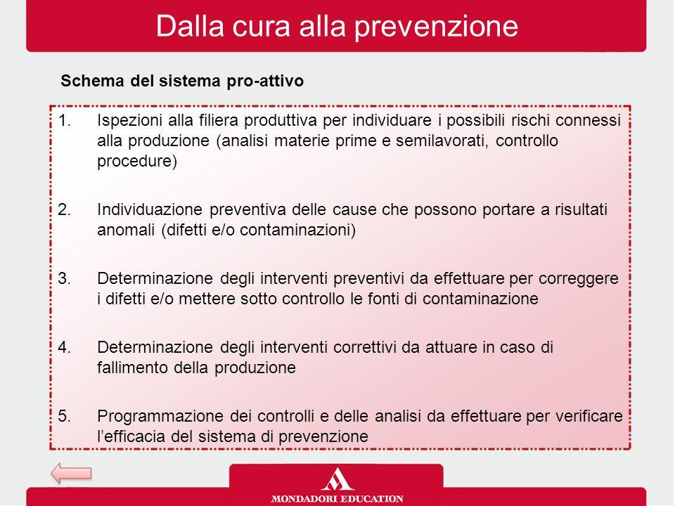 Dalla cura alla prevenzione 1.Ispezioni alla filiera produttiva per individuare i possibili rischi connessi alla produzione (analisi materie prime e s