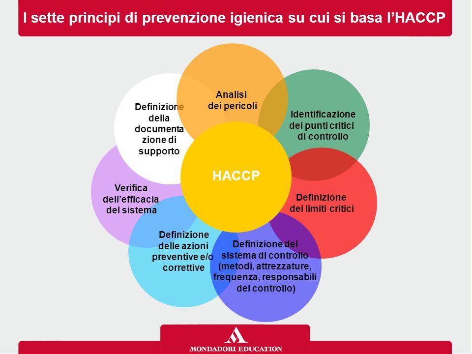Definizione delle azioni preventive e/o correttive I sette principi di prevenzione igienica su cui si basa l'HACCP Identificazione dei punti critici d