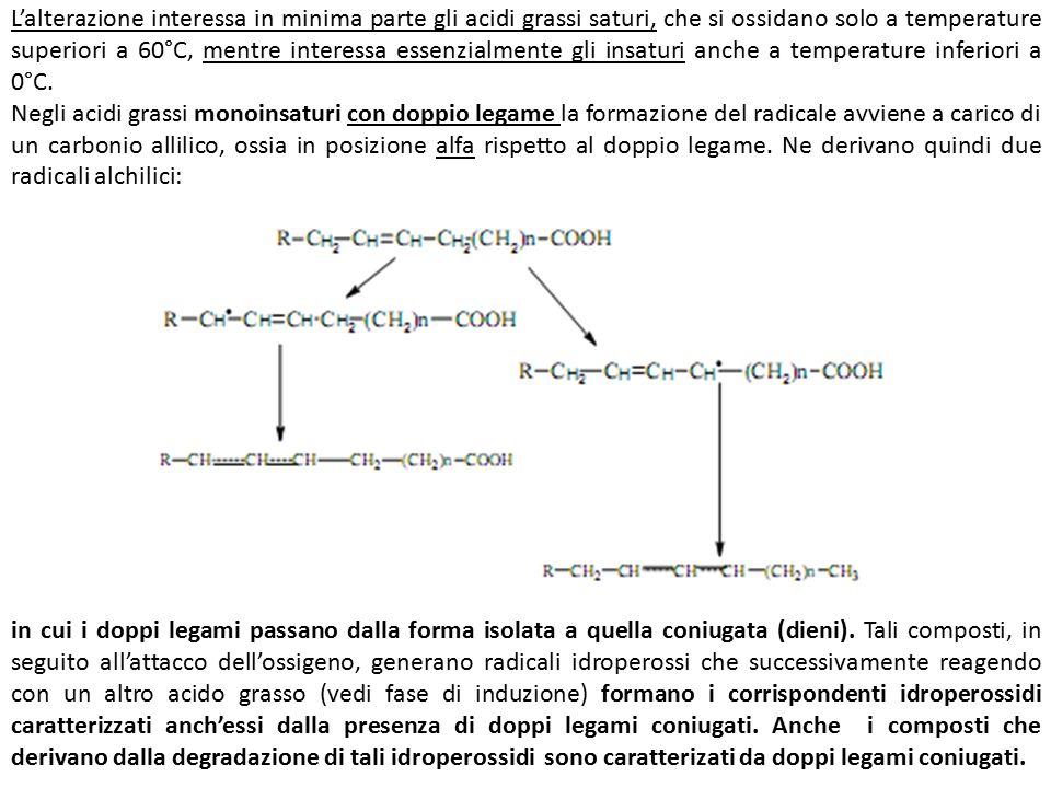 Reazioni analoghe avvengono negli acidi grassi polinsaturi che sono quelli più facilmente ossidabili.