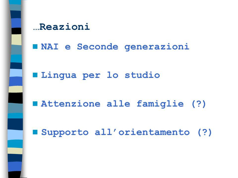 …Reazioni NAI e Seconde generazioni Lingua per lo studio Attenzione alle famiglie ( ) Supporto all'orientamento ( )
