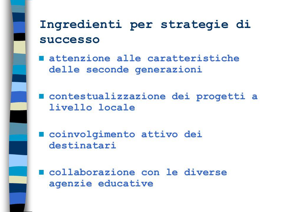 Ingredienti per strategie di successo attenzione alle caratteristiche delle seconde generazioni contestualizzazione dei progetti a livello locale coinvolgimento attivo dei destinatari collaborazione con le diverse agenzie educative