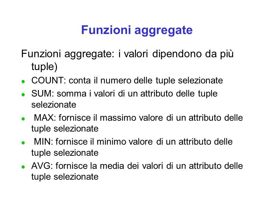 Funzioni aggregate Funzioni aggregate: i valori dipendono da più tuple) l COUNT: conta il numero delle tuple selezionate l SUM: somma i valori di un attributo delle tuple selezionate l MAX: fornisce il massimo valore di un attributo delle tuple selezionate l MIN: fornisce il minimo valore di un attributo delle tuple selezionate l AVG: fornisce la media dei valori di un attributo delle tuple selezionate