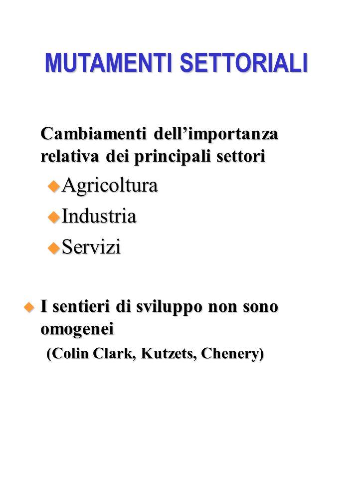 MUTAMENTI SETTORIALI Cambiamenti dell'importanza relativa dei principali settori  Agricoltura  Industria  Servizi  I sentieri di sviluppo non sono omogenei (Colin Clark, Kutzets, Chenery)