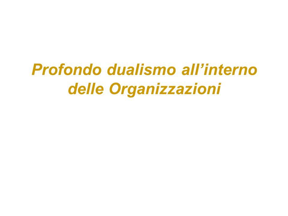 Profondo dualismo all'interno delle Organizzazioni