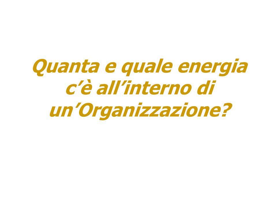 Quanta e quale energia c'è all'interno di un'Organizzazione