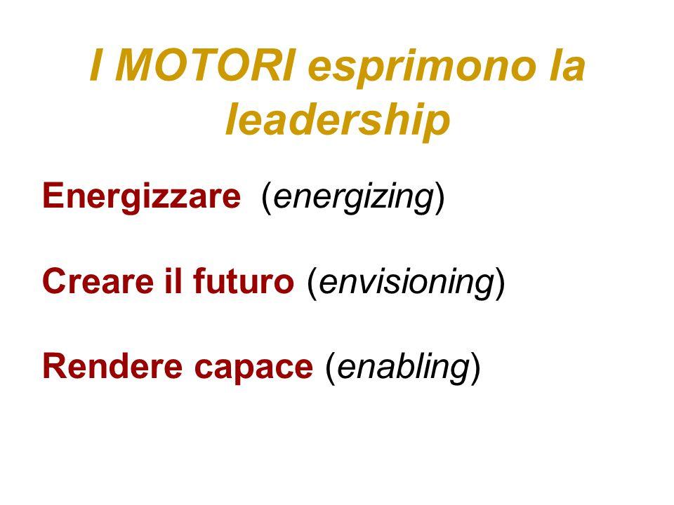 I MOTORI esprimono la leadership Energizzare (energizing) Creare il futuro (envisioning) Rendere capace (enabling)