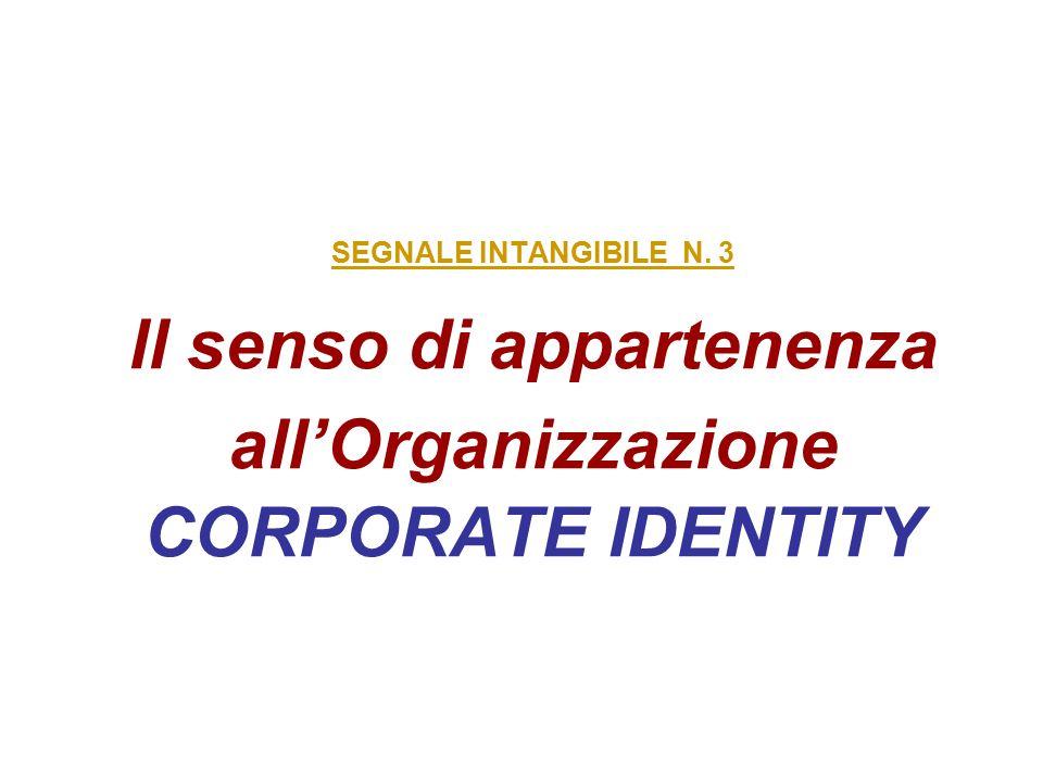 SEGNALE INTANGIBILE N. 3 ll senso di appartenenza all'Organizzazione CORPORATE IDENTITY
