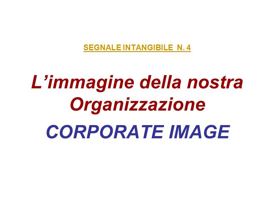 SEGNALE INTANGIBILE N. 4 L'immagine della nostra Organizzazione CORPORATE IMAGE