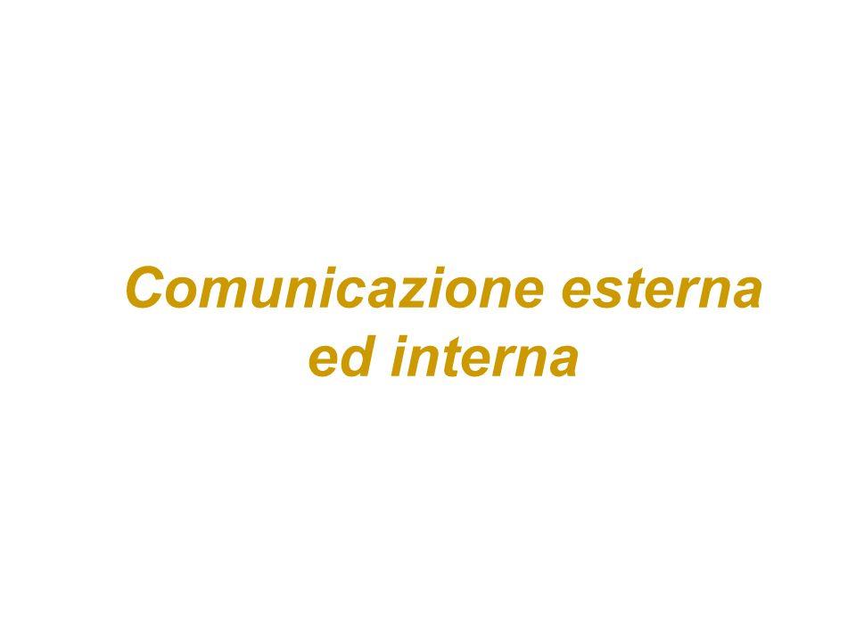 Comunicazione esterna ed interna