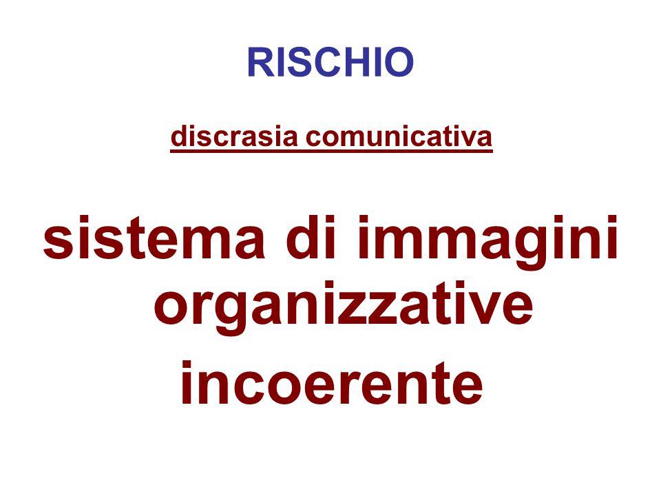 RISCHIO discrasia comunicativa sistema di immagini organizzative incoerente