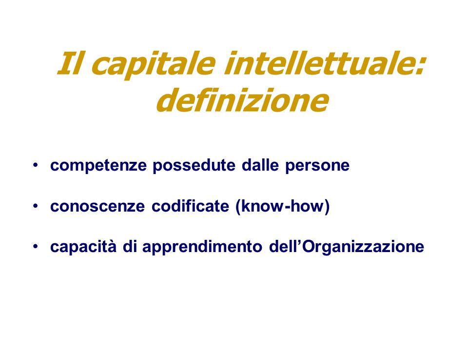 Il capitale intellettuale: definizione competenze possedute dalle persone conoscenze codificate (know-how) capacità di apprendimento dell'Organizzazione