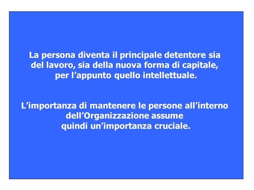 La persona diventa il principale detentore sia del lavoro, sia della nuova forma di capitale, per l'appunto quello intellettuale.