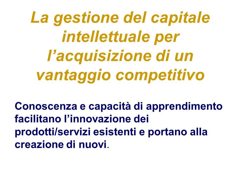 La gestione del capitale intellettuale per l'acquisizione di un vantaggio competitivo Conoscenza e capacità di apprendimento facilitano l'innovazione dei prodotti/servizi esistenti e portano alla creazione di nuovi.