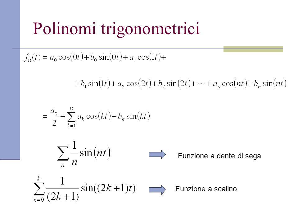Polinomi trigonometrici Funzione a dente di sega Funzione a scalino