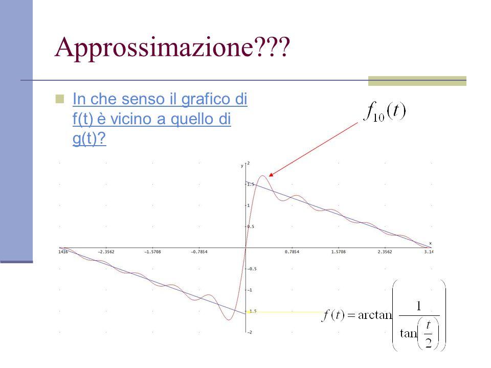 Approssimazione??? In che senso il grafico di f(t) è vicino a quello di g(t)? In che senso il grafico di f(t) è vicino a quello di g(t)?