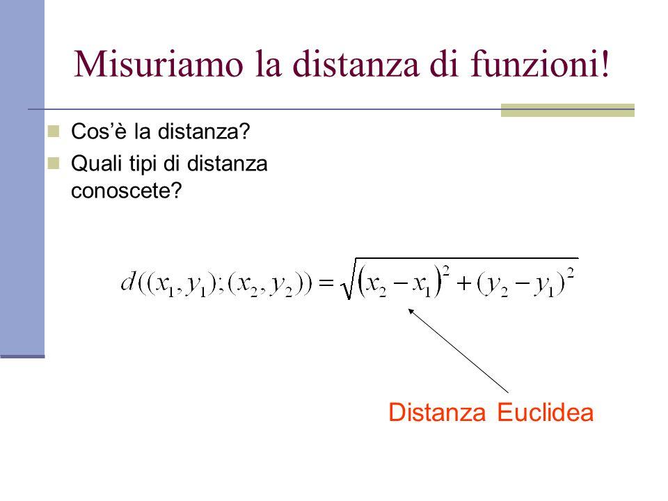 Misuriamo la distanza di funzioni! Cos'è la distanza? Quali tipi di distanza conoscete? Distanza Euclidea