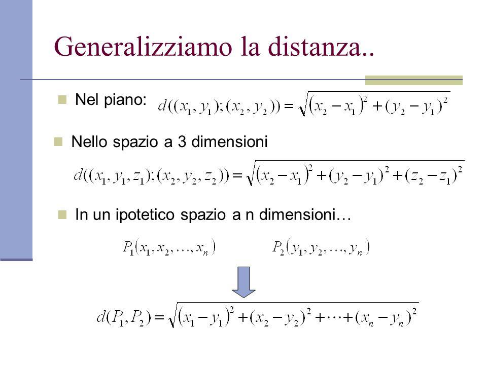 Generalizziamo la distanza.. Nel piano: In un ipotetico spazio a n dimensioni… Nello spazio a 3 dimensioni